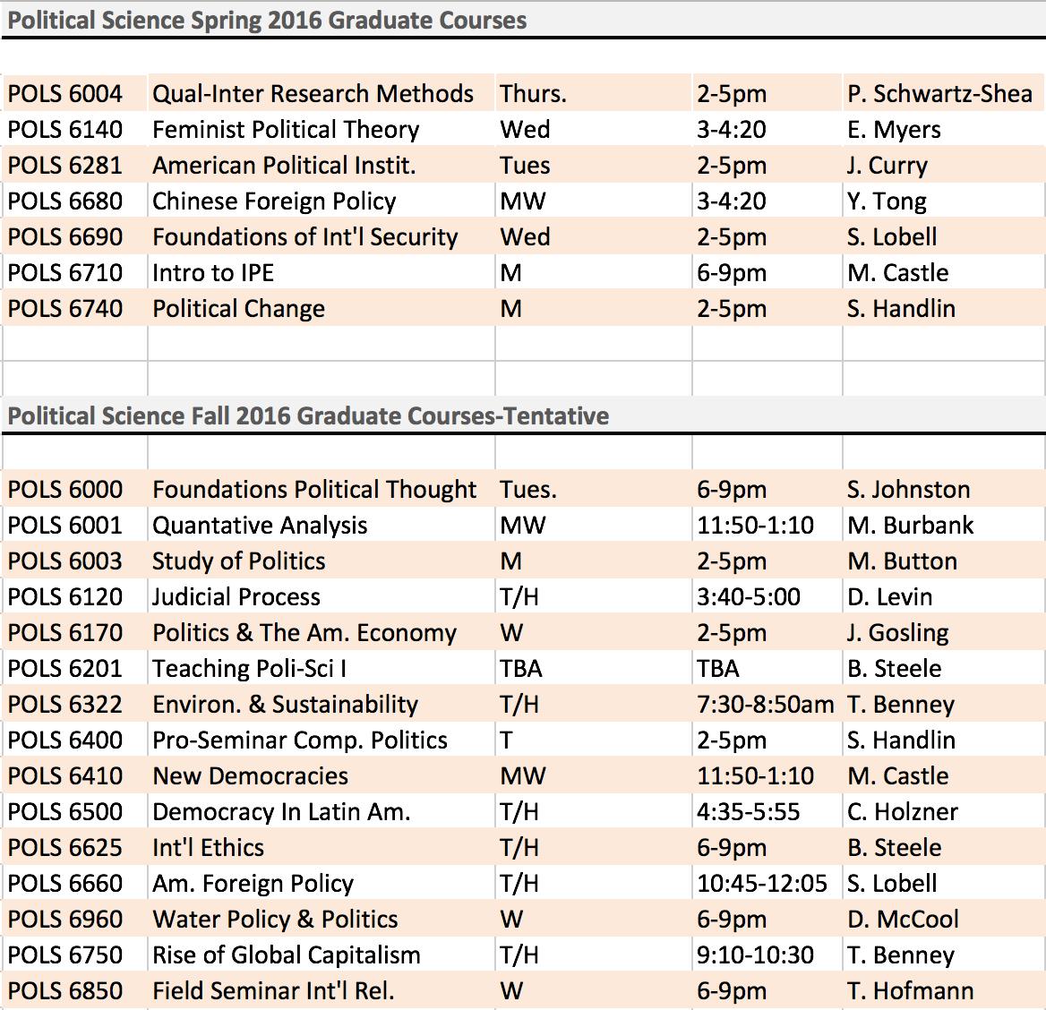 Political Science | Faculty of Graduate Studies | York University